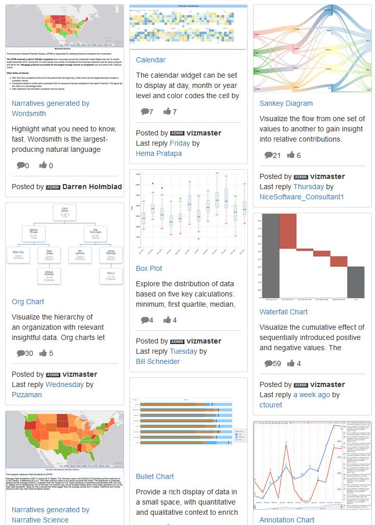 D3 Bubble Chart Sample